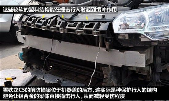 安全解析 东风雪铁龙c5中型车前后防撞钢梁