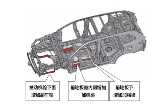 强耐久性及可靠性的车身结构